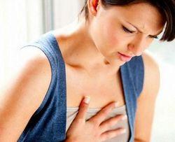 Причины жжения в грудной клетке и избавление